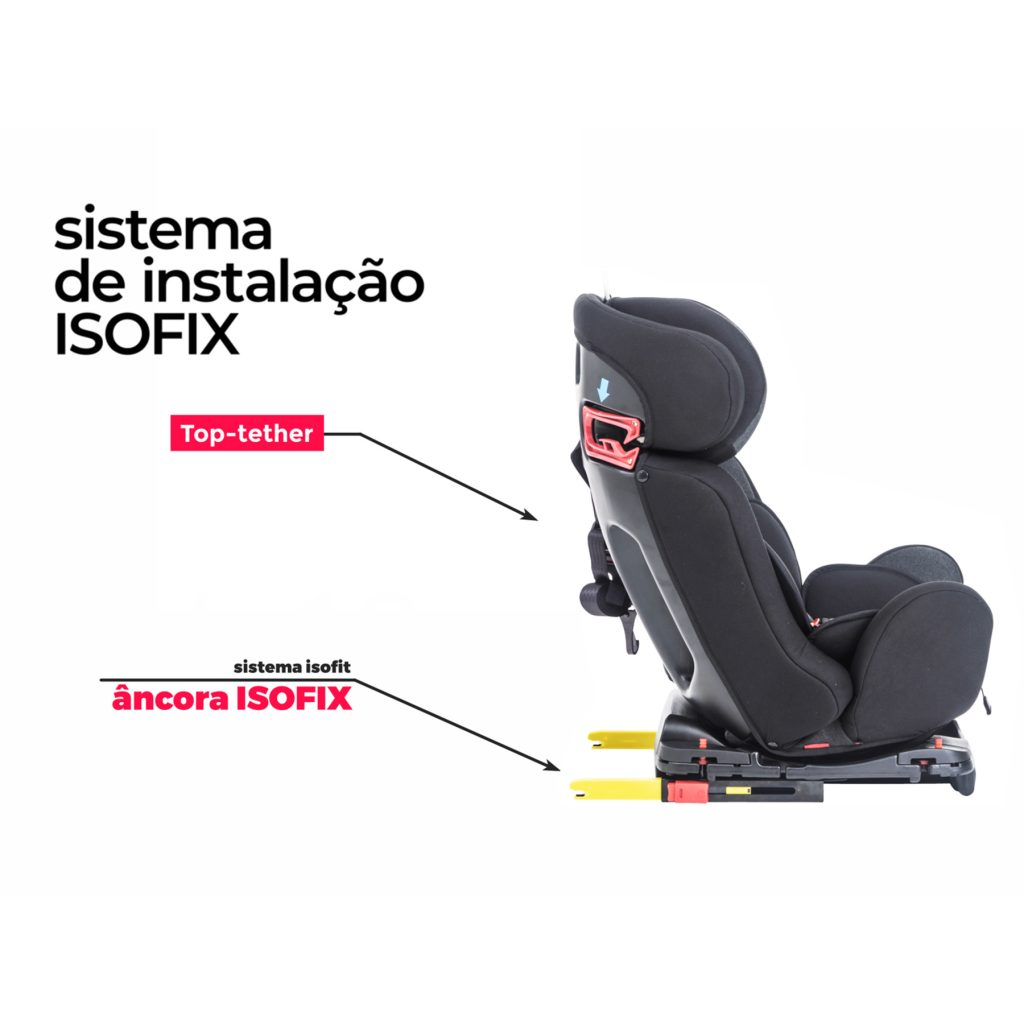 entenda o sistema isofix e top-tether